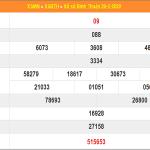 Soi cầu XSBTH 27/2/2020 – Thống kê Bình Thuận thứ 5 hôm nay