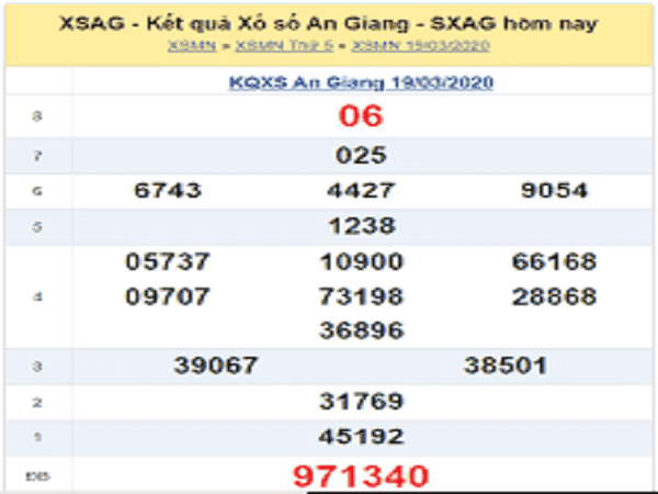 Tổng hợp KQXSAG- soi cầu xổ số an giang ngày 26/03/2020