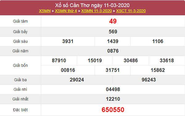 Soi cầu KQXS Cần Thơ 18/3/2020 - Soi cầu XSCT hôm nay