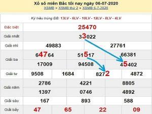 Soi cầu ghép XSMB 7/7/2020 thứ 3 cùng chuyên gia hôm nay