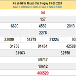 Soi cầu XSNT ngày 10/7/2020, soi cầu xổ số Ninh Thuận hôm nay