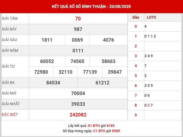 Soi cầu kết quả SX Bình Thuận thứ 2 ngày 27-8-2020