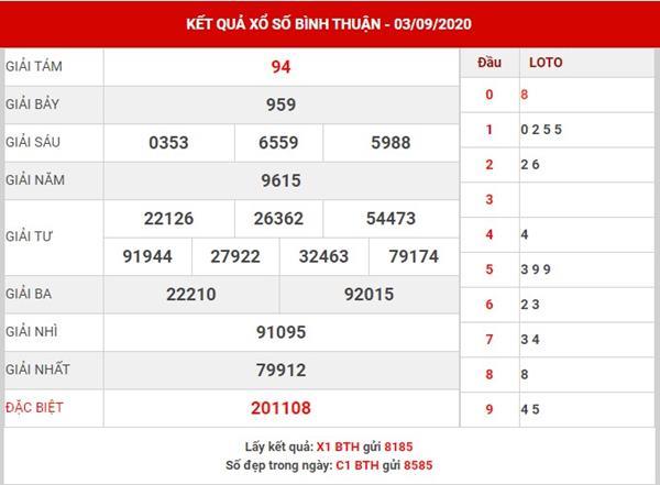 Soi cầu số đẹp SX Bình Thuận thứ 5 ngày 10-9-2020