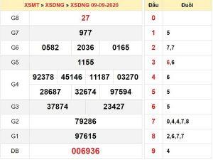 Soi cầu KQXSDN- xổ số đà nẵng thứ 7 ngày 12/09/2020 tỷ lệ trúng cao