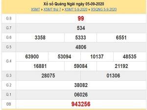 Soi cầu xổ số Quảng Ngãi ngày 12/9/2020 hôm nay mới nhất