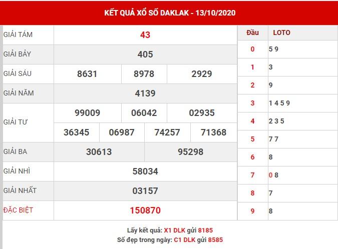 Soi cầu số đẹp SX Daklak thứ 3 ngày 20-10-2020