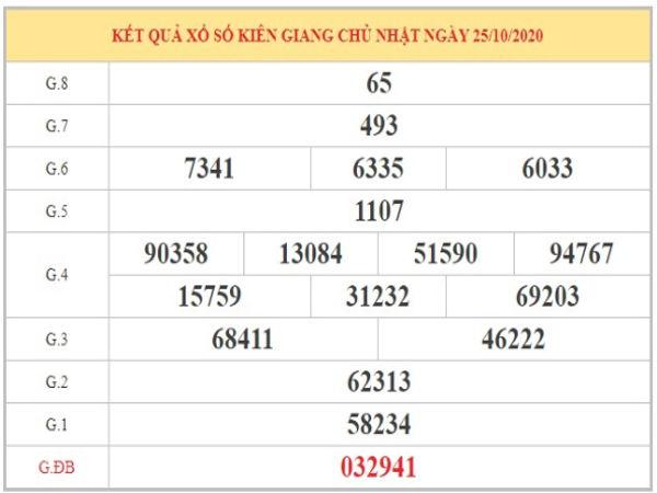 Soi cầu XSKG ngày 01/11/2020 qua bảng kết quả kỳ trước