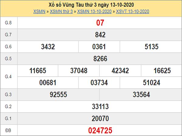 Soi cầu KQXSBT ngày 20/10/2020- xổ số bến tre cùng chuyên gia