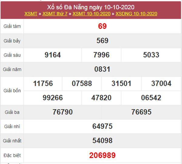 Soi cầu KQXS Đà Nẵng 14/10/2020 thứ 4 chính xác nhất