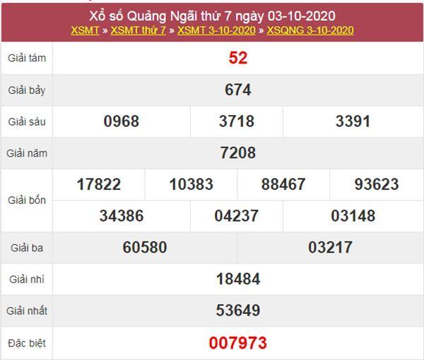 Soi cầu XSQNG 10/10/2020 chốt lô số đẹp Quảng Ngãi thứ 7