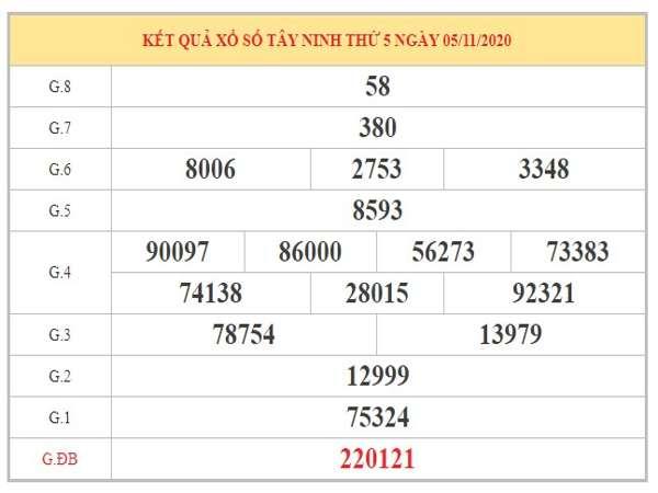 Soi cầu XSTN ngày 12/11/2020 dựa trên kết quả xổ số kỳ trước