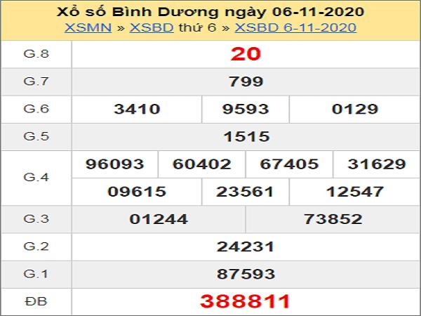 Soi cầu XSBD ngày 13/11/2020- xổ số bình dương chuẩn
