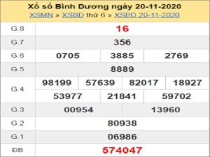 Soi cầu XSBD 27/11/2020, chốt số Bình Dương tỷ lệ trúng cao