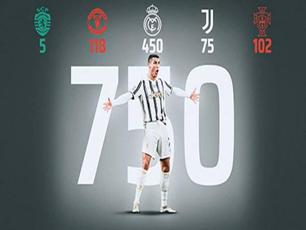 Bóng đá Quốc tế sáng 12/3: Ronaldo cán mốc 750 bàn