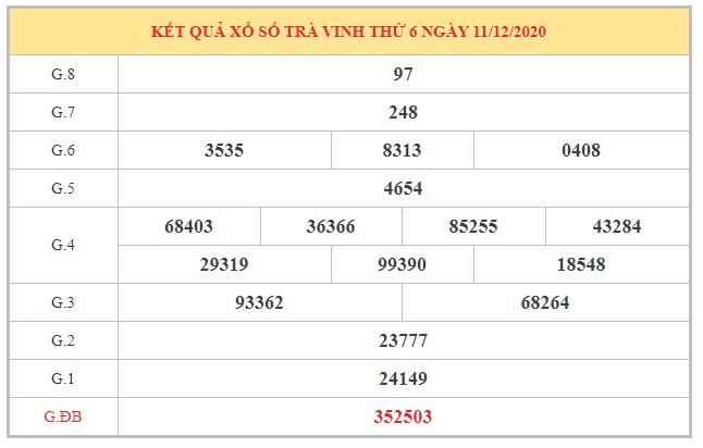 Soi cầu XSTV ngày 18/12/2020 dựa trên kết quả kì trước