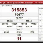Tổng hợp soi cầu XSQB ngày 03/12/2020- xổ số quảng bình