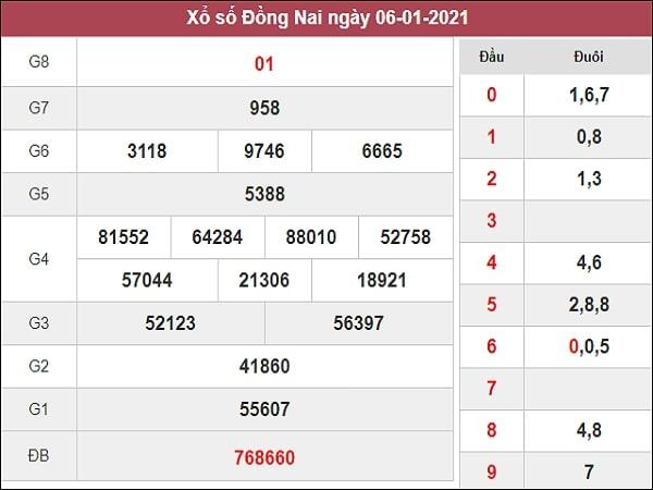 Soi cầu XSDN 13/1/2021