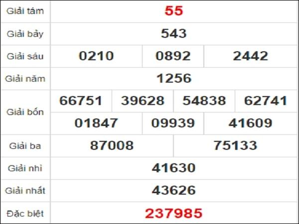 Quay thử KQXS Đồng Nai ngày 13/1/2021