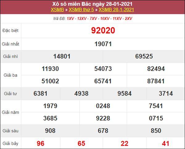 Soi cầu XSMB 29/1/2021 chốt bạch thủ lô miền Bắc chuẩn xác