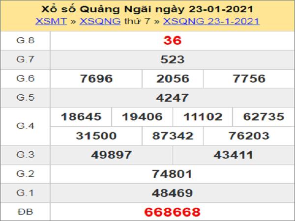 Soi cầu XSQNG 30/1/2021