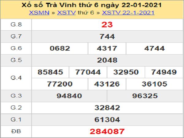 Soi cầu XSTV 29/1/2021