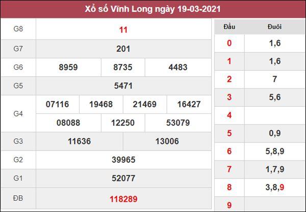 Soi cầu XSVL 26/3/2021 thứ 6 chốt số đẹp giờ vàng siêu chuẩn