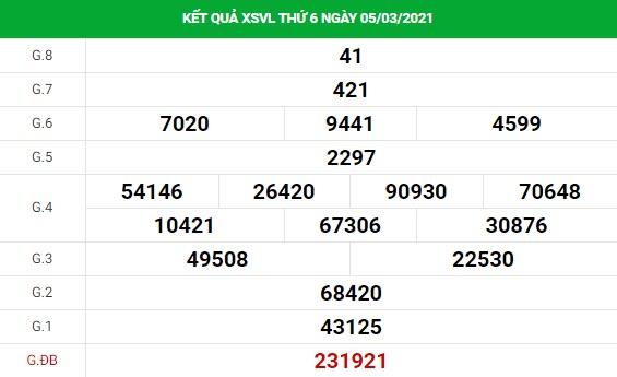 Soi cầu XS Vĩnh Long chính xác thứ 6 ngày 12/03/2021