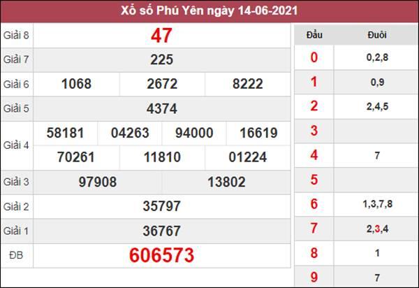 Soi cầu KQXS Phú Yên 21/6/2021 thứ 2 siêu chuẩn xác