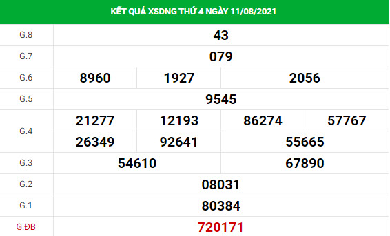 Soi cầu xổ số Đà Nẵng 14/8/2021 hôm nay chính xác