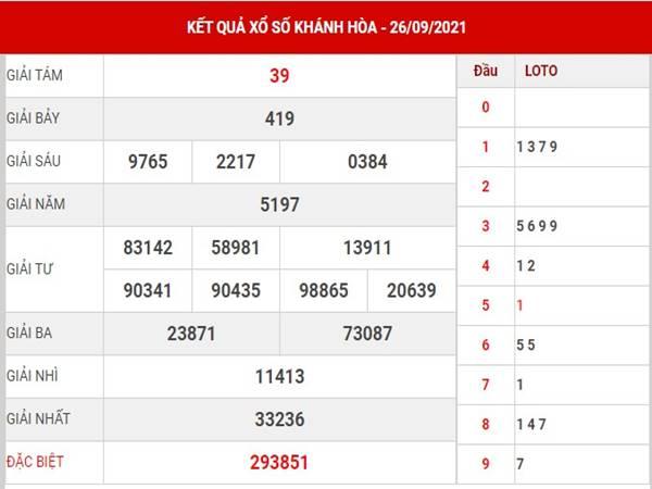 Soi cầu kết quả xổ số Khánh Hòa thứ 4 ngày 29/9/2021
