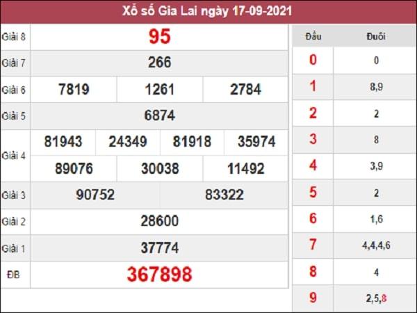 Soi Cầu XSGL 24-09-2021