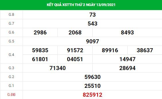 Soi cầu xổ số Thừa Thiên Huế 20/9/2021 thống kê XSKH chính xác