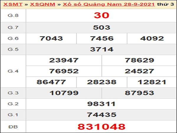 Soi cầu XSQNM 5/10/2021